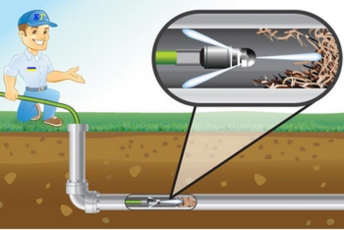 Чистка и промывка систем канализации - Новокузнецк, цены, предложения специалистов